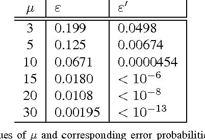 Figure 4 for Finding Associations and Computing Similarity via Biased Pair Sampling