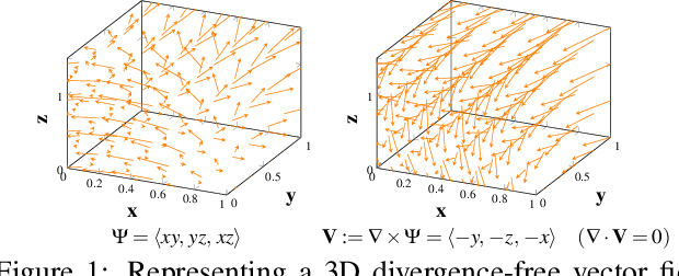 Figure 1 for Discovering Hidden Physics Behind Transport Dynamics