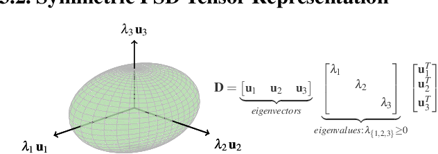 Figure 3 for Discovering Hidden Physics Behind Transport Dynamics