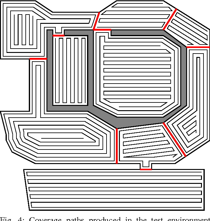 Fig. 4: Coverage paths produced in the test environment by first spiralling inwards in each cell and covering the remaining area using a set of boustrophedon paths once the remaining free space becomes convex.