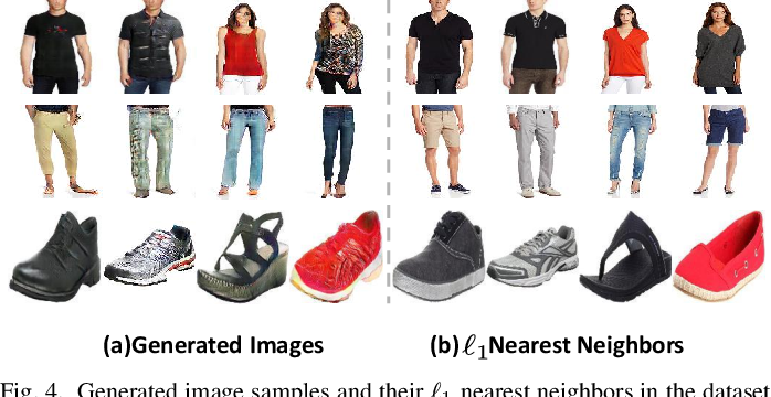 Figure 4 for Visually-Aware Fashion Recommendation and Design with Generative Image Models