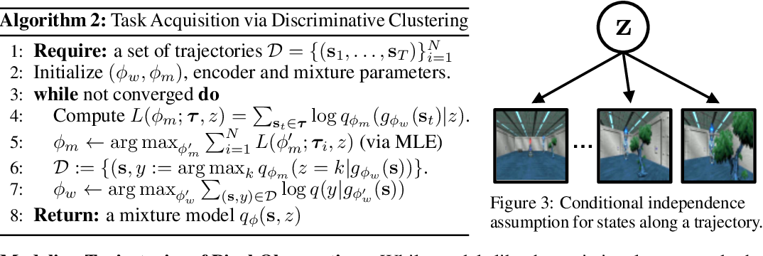Figure 3 for Unsupervised Curricula for Visual Meta-Reinforcement Learning
