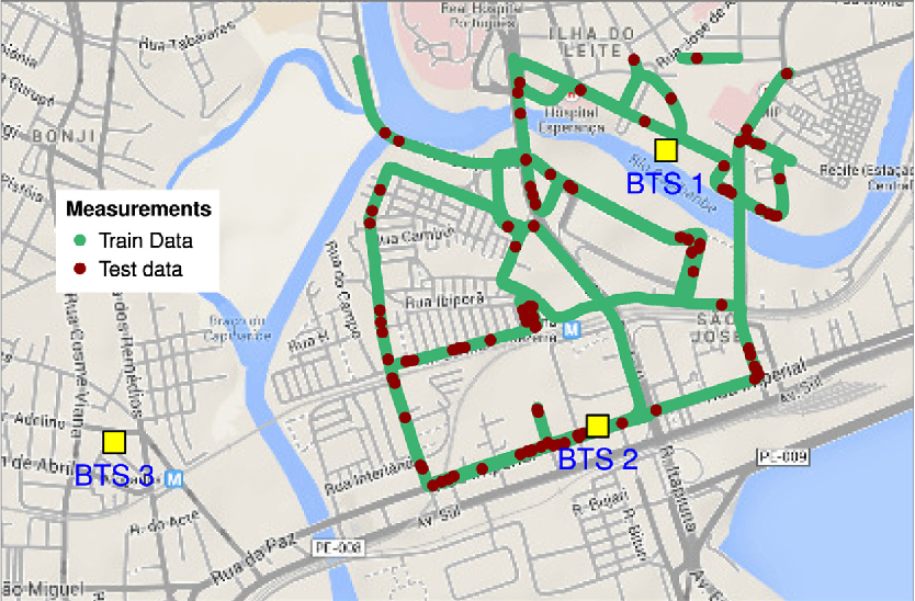 Fig. 3. Urban environment of the city of Recife-PE, Brazil with the indication of the training measurements, testing measurements, and locations of the three BTS.