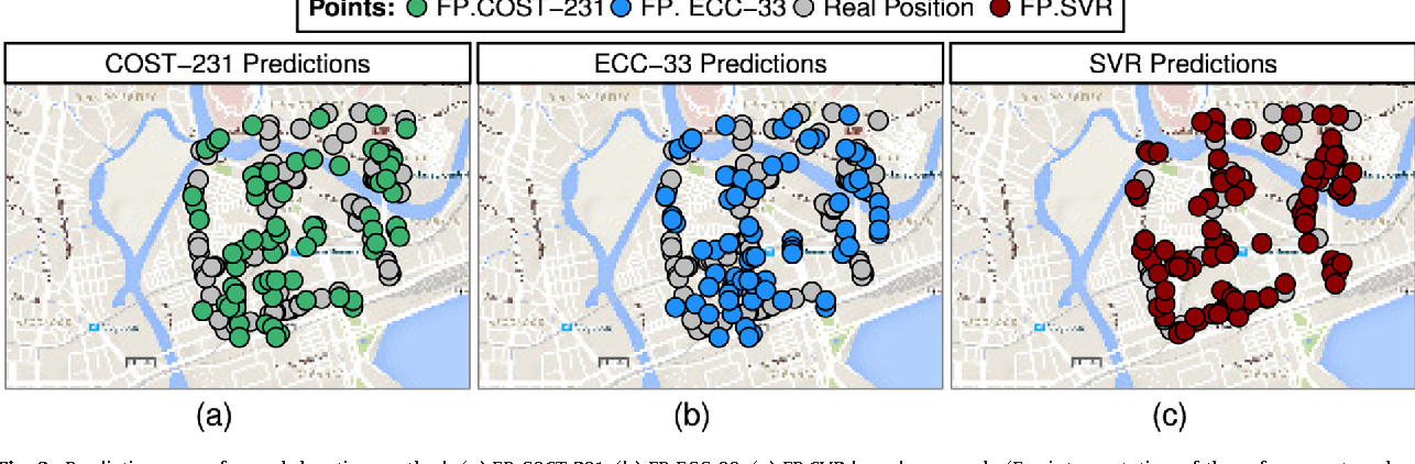 Fig. 8. Prediction maps for each location method: (a) FP COST-231. (b) FP ECC-33. (c) FP SVR-based approach. (For interpretation of the references to colour in the text, the reader is referred to the web version of this article.)
