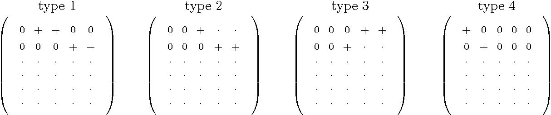 Figure 1 for Nonnegative Matrix Factorization Requires Irrationality