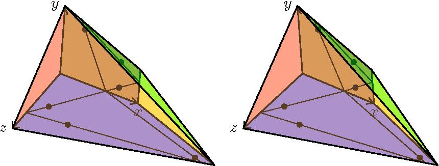 Figure 2 for Nonnegative Matrix Factorization Requires Irrationality