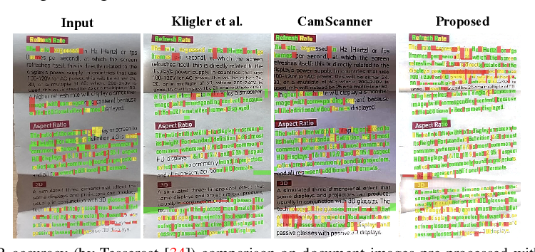 Figure 1 for Intrinsic Decomposition of Document Images In-the-Wild