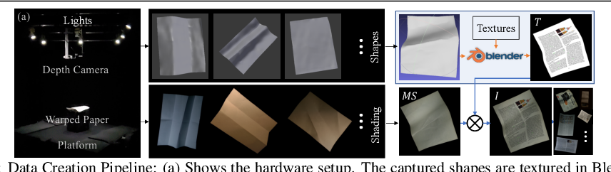 Figure 3 for Intrinsic Decomposition of Document Images In-the-Wild