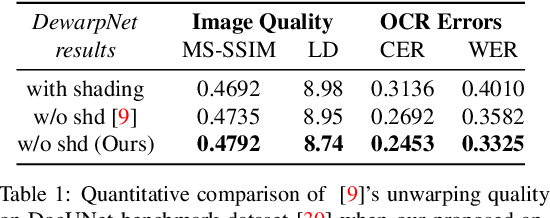 Figure 2 for Intrinsic Decomposition of Document Images In-the-Wild