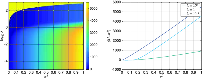 Figure 1 for Bayesian selection for the l2-Potts model regularization parameter: 1D piecewise constant signal denoising