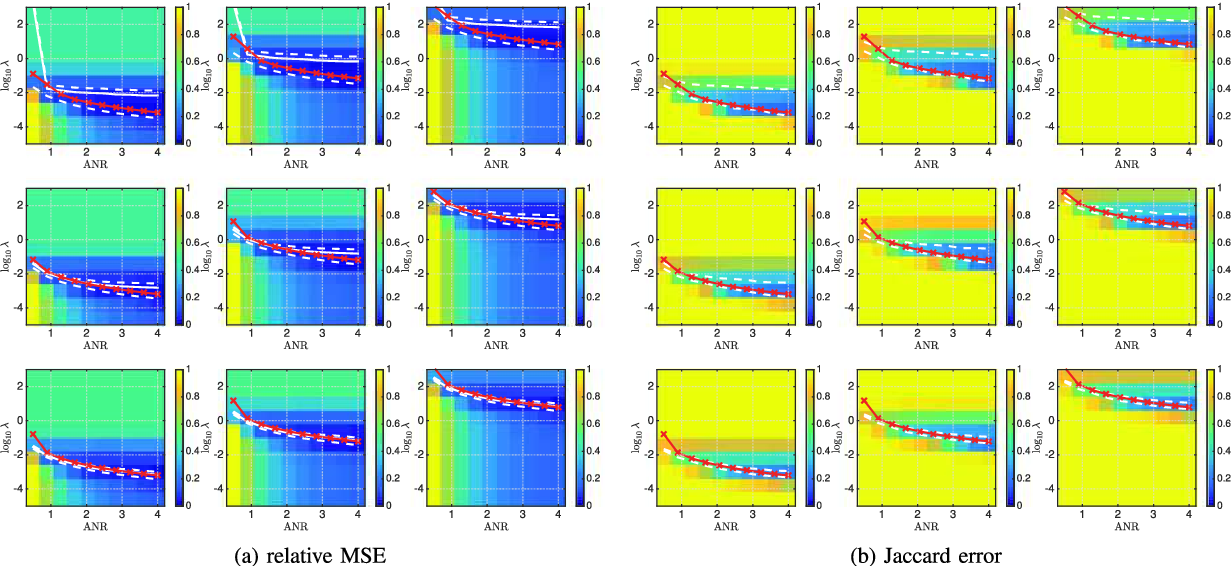 Figure 3 for Bayesian selection for the l2-Potts model regularization parameter: 1D piecewise constant signal denoising