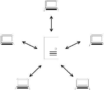 Figure 1 for Federated Acoustic Modeling For Automatic Speech Recognition