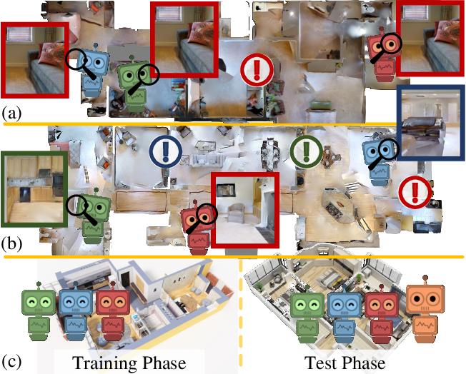 Figure 1 for Collaborative Visual Navigation