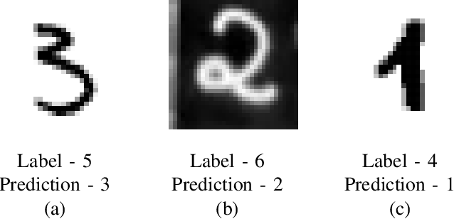 Figure 2 for Callisto: Entropy based test generation and data quality assessment for Machine Learning Systems