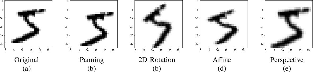 Figure 4 for Callisto: Entropy based test generation and data quality assessment for Machine Learning Systems