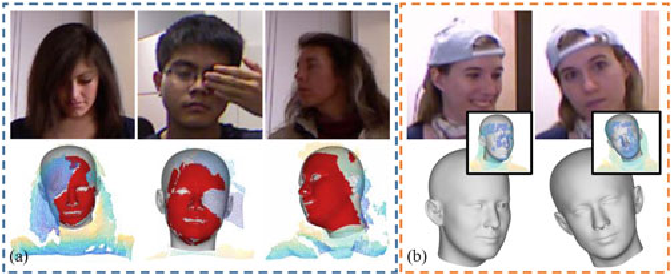 Figure 1 for Visibility Constrained Generative Model for Depth-based 3D Facial Pose Tracking