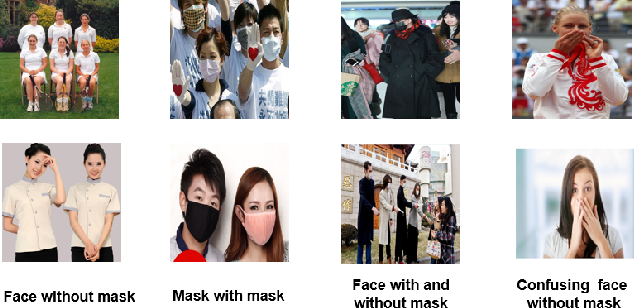 Figure 1 for RetinaMask: A Face Mask detector