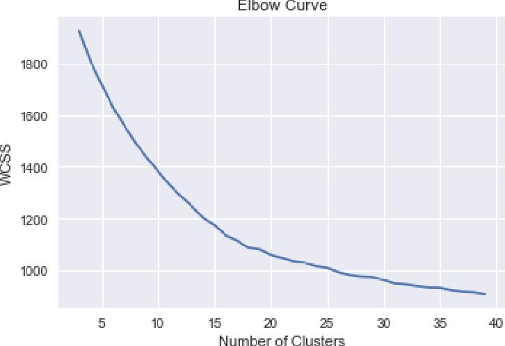 PDF] Stack Overflow Question Retrieval System - Semantic Scholar