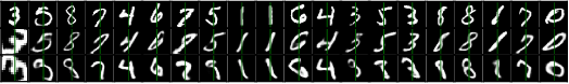 Figure 4 for No Representation without Transformation