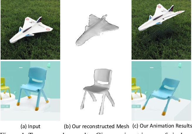 Figure 1 for Object Wake-up: 3-D Object Reconstruction, Animation, and in-situ Rendering from a Single Image