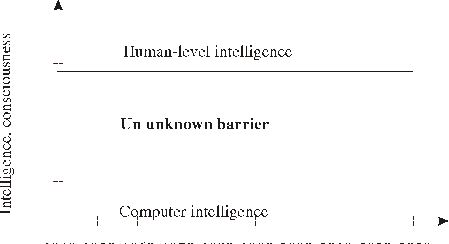 Computational Analysis of Human Thinking Processes (Invited Paper)