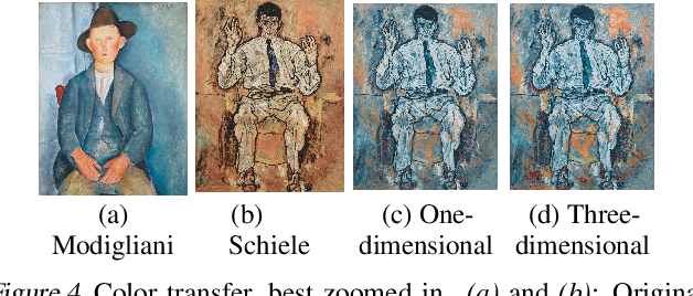 Figure 4 for Regularized Optimal Transport is Ground Cost Adversarial