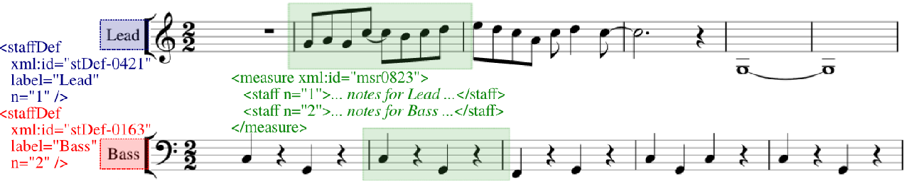 PDF] A Framework for Distributed Semantic Annotation of Musical