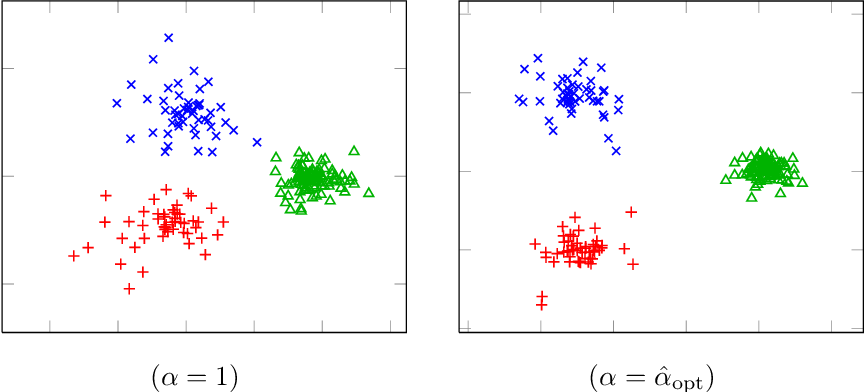Figure 4 for Spectral community detection in heterogeneous large networks