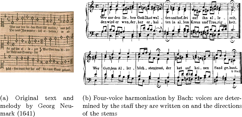 Figure 1 for DeepBach: a Steerable Model for Bach Chorales Generation