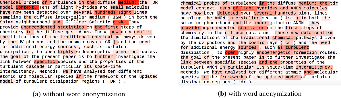 Figure 4 for Investigating the Working of Text Classifiers