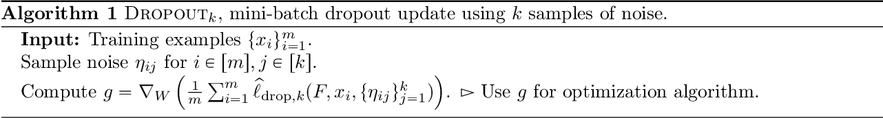Figure 1 for The Implicit and Explicit Regularization Effects of Dropout