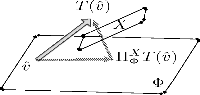 Figure 1 for O$^2$TD: (Near)-Optimal Off-Policy TD Learning