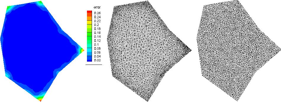 Figure 3 for MeshingNet: A New Mesh Generation Method based on Deep Learning
