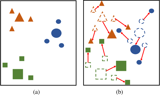 Figure 1 for Incremental Embedding Learning via Zero-Shot Translation