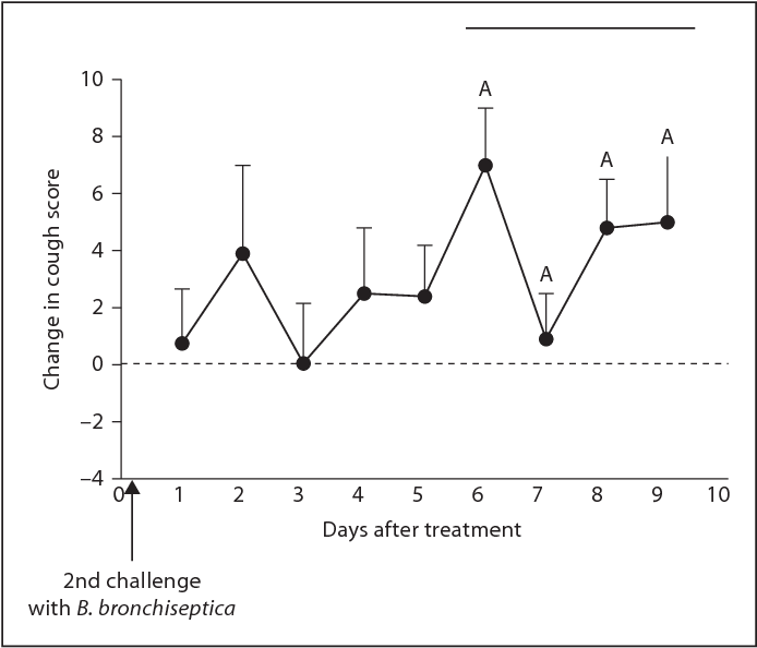 Figure 5 from Effect of a novel NOP receptor agonist (SCH