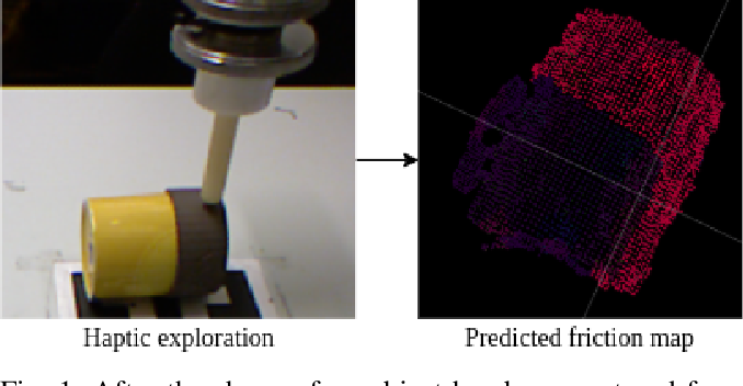 Figure 1 for Probabilistic Surface Friction Estimation Based on Visual and Haptic Measurements