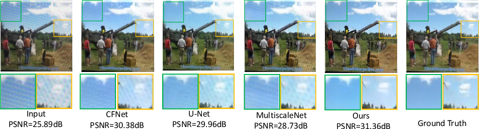 Figure 1 for Wavelet-Based Dual-Branch Network for Image Demoireing