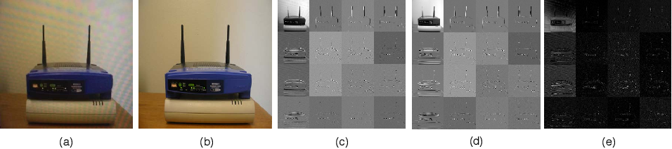 Figure 4 for Wavelet-Based Dual-Branch Network for Image Demoireing
