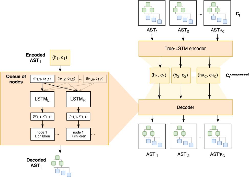 Figure 3 for Amanuensis: The Programmer's Apprentice