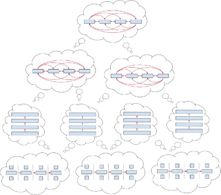 Figure 4 for Amanuensis: The Programmer's Apprentice