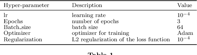 Figure 2 for Learning neutrino effects in Cosmology with Convolutional Neural Networks