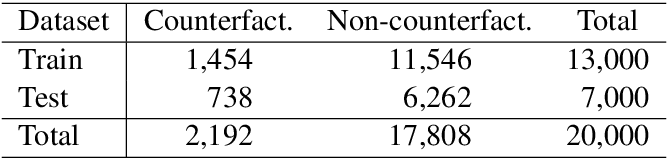 Figure 1 for SemEval-2020 Task 5: Counterfactual Recognition