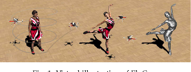 Figure 1 for FlyCap: Markerless Motion Capture Using Multiple Autonomous Flying Cameras