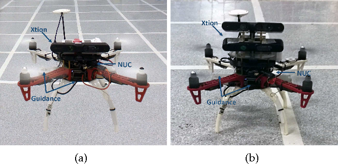 Figure 3 for FlyCap: Markerless Motion Capture Using Multiple Autonomous Flying Cameras