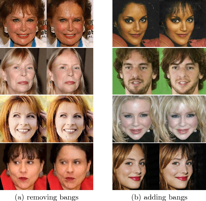 Figure 1 for ELEGANT: Exchanging Latent Encodings with GAN for Transferring Multiple Face Attributes