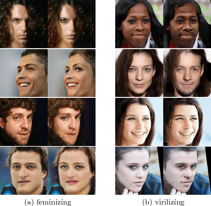 Figure 3 for ELEGANT: Exchanging Latent Encodings with GAN for Transferring Multiple Face Attributes