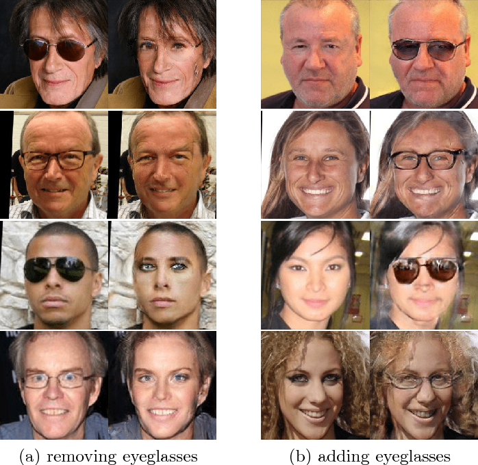 Figure 4 for ELEGANT: Exchanging Latent Encodings with GAN for Transferring Multiple Face Attributes