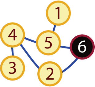 Figure 3 for Fastest Convergence for Q-learning