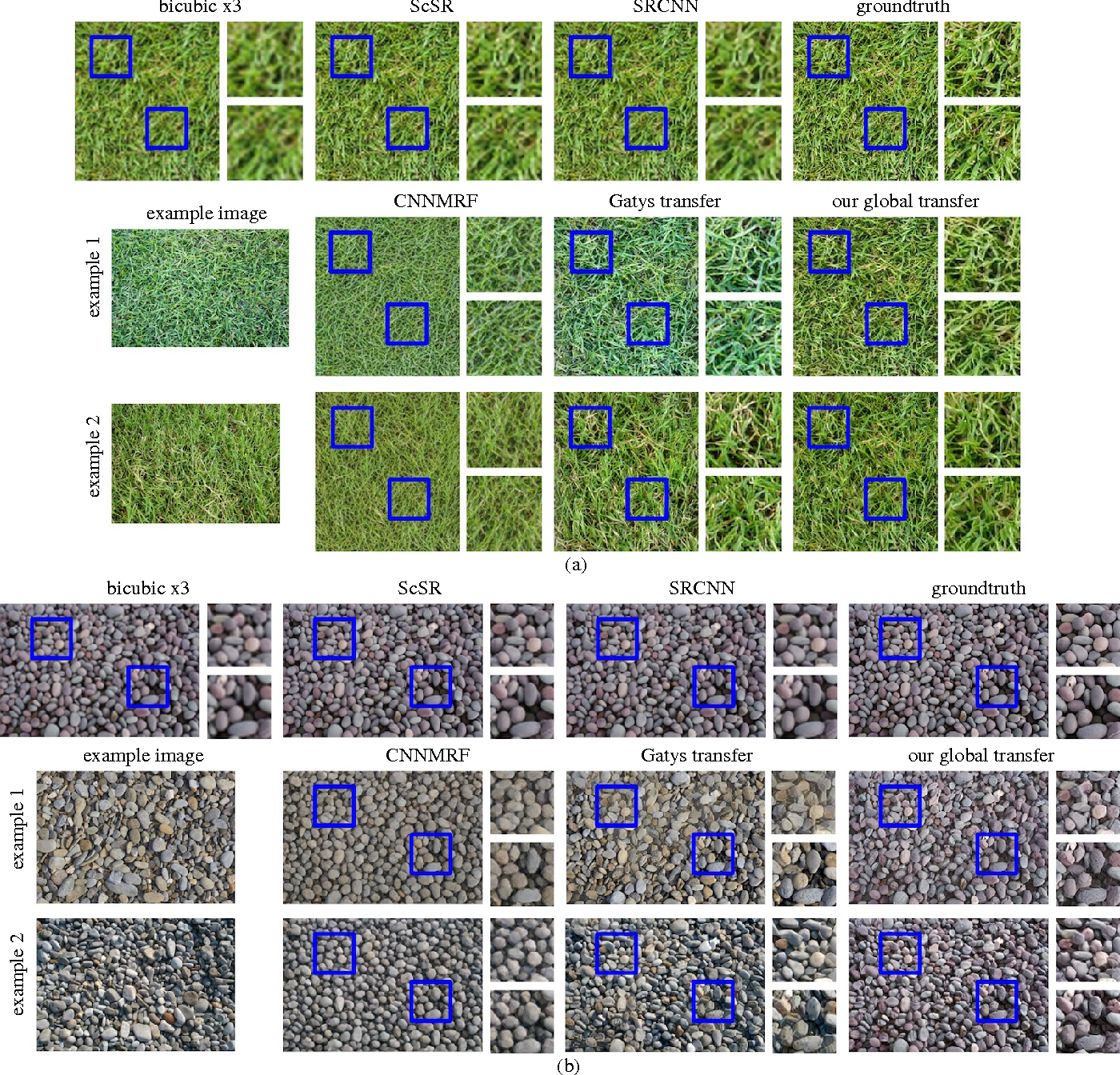 Figure 1 for Super-resolution Using Constrained Deep Texture Synthesis