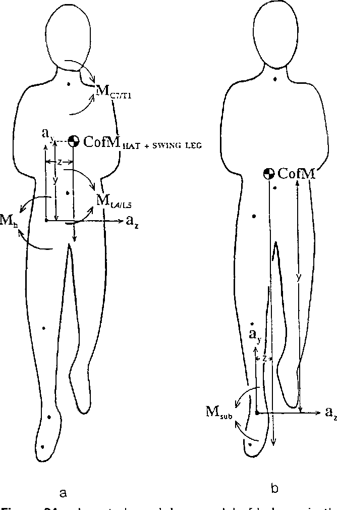 Figure 24 from Human balance and posture control during
